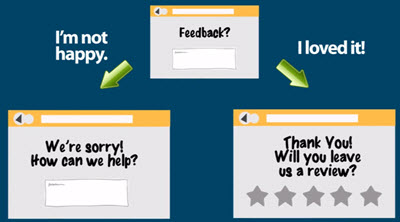 More Online Reviews Process