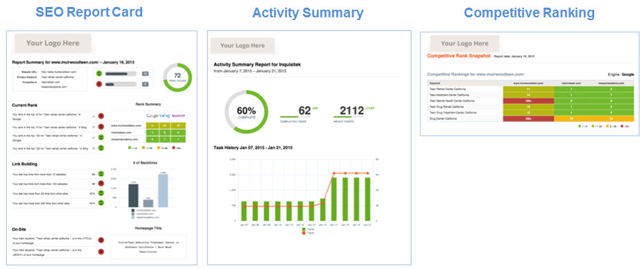 SEO Report Card, Activity Summary, Competitive Ranking