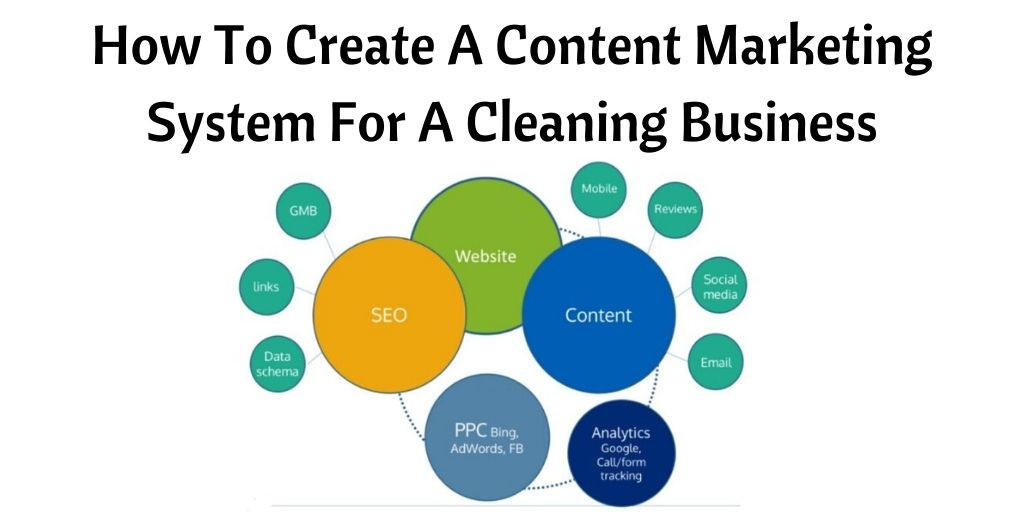 Content Marketing System (1)